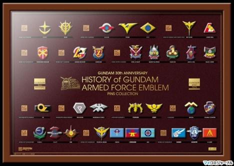 gundam colection